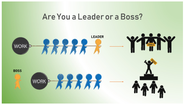 Are you a Leader or a Boss? | Nascenia
